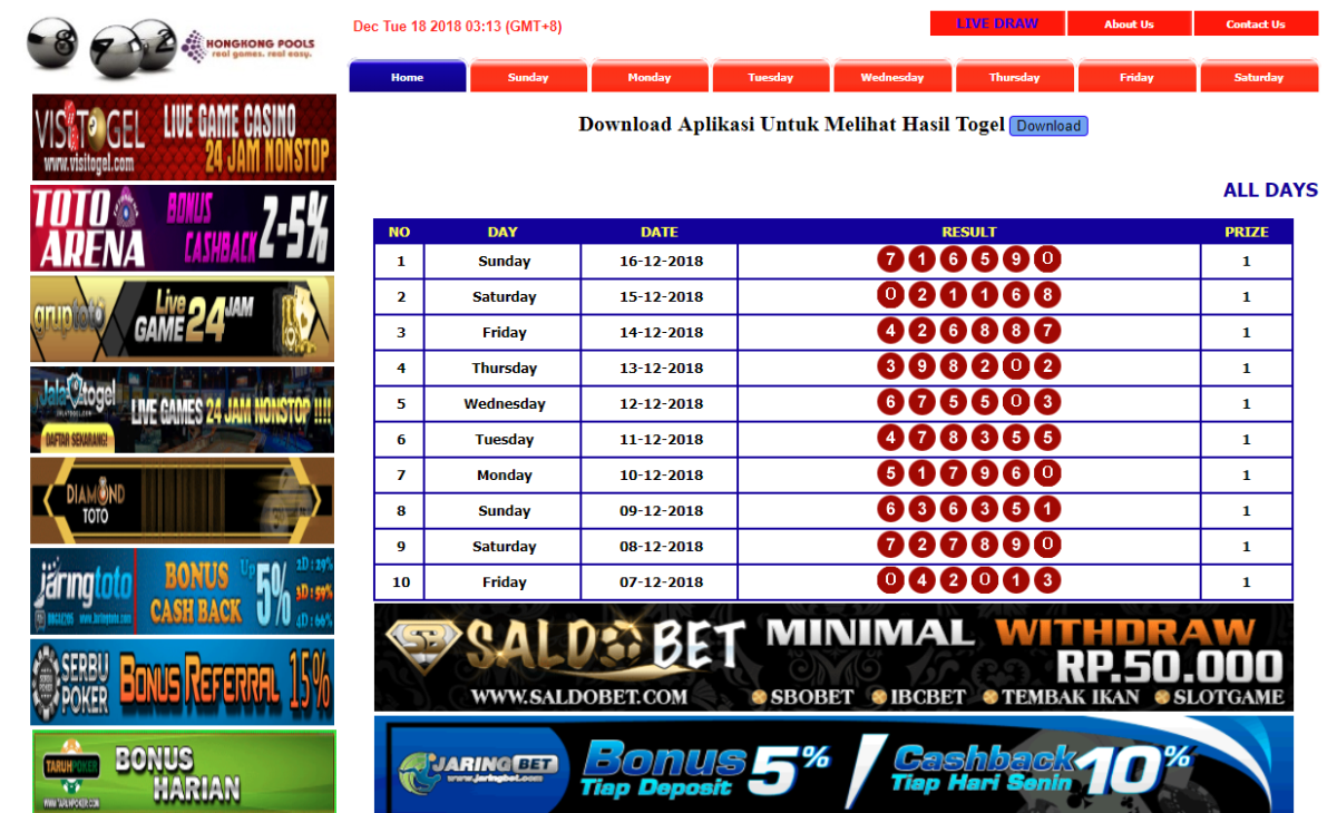 Togel Hongkong Hongkong Pools Result Hongkong Page 2