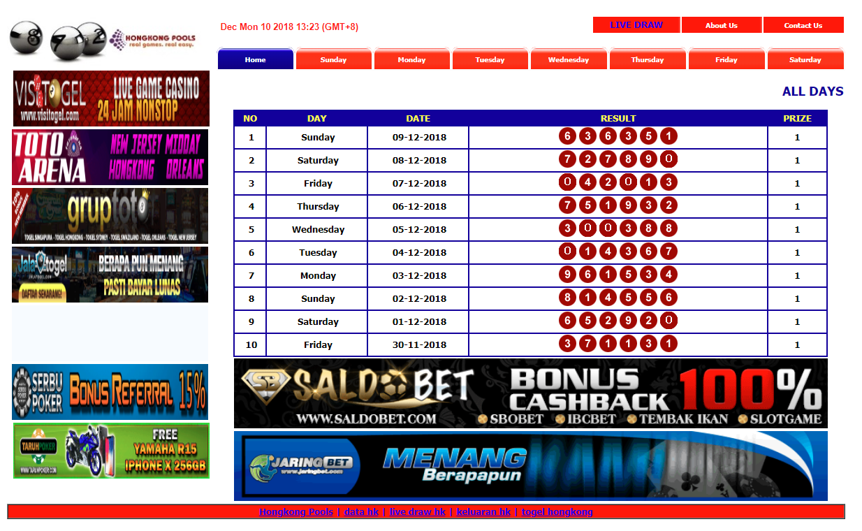 Togel Hongkong | Hongkong Pools | Result Hongkong - Live